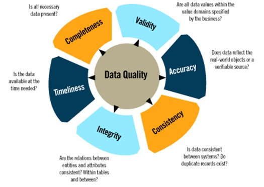 2 why is software quality important to